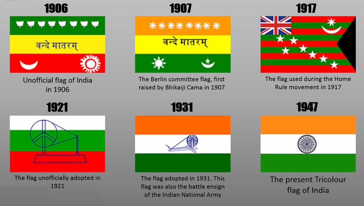 tiranga flag colour-stayreading